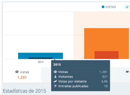 Captura de pantalla 2015-07-21 a la(s) 10.32.37